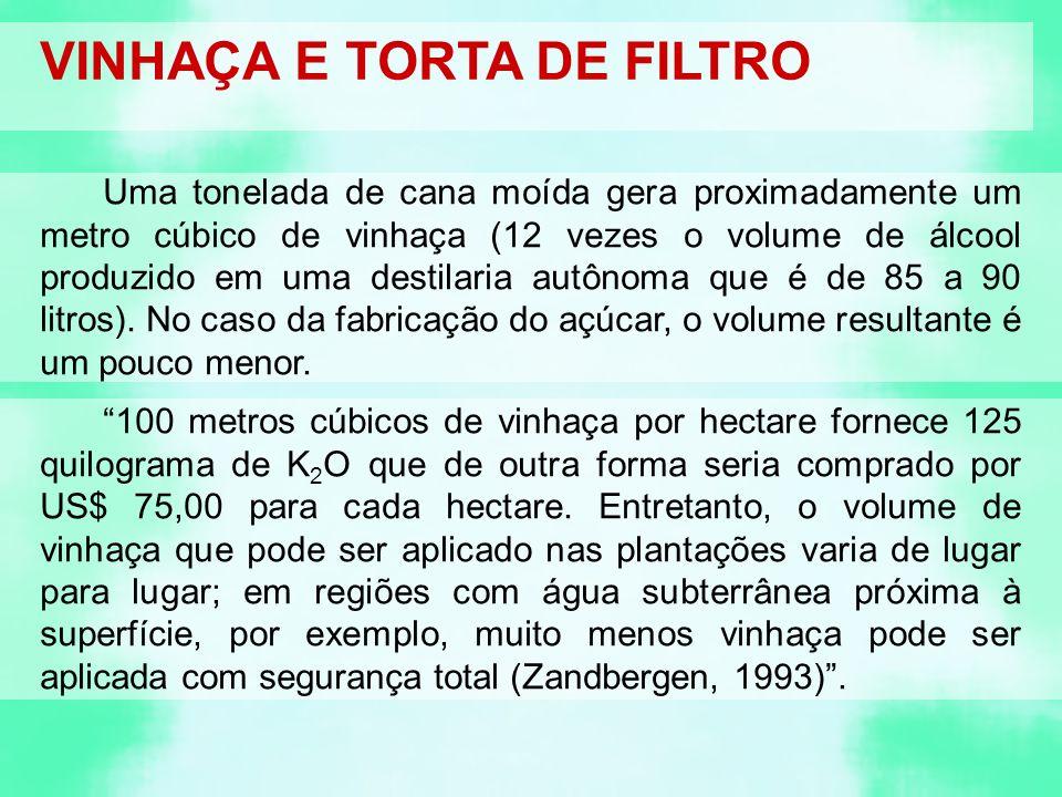 VINHAÇA E TORTA DE FILTRO