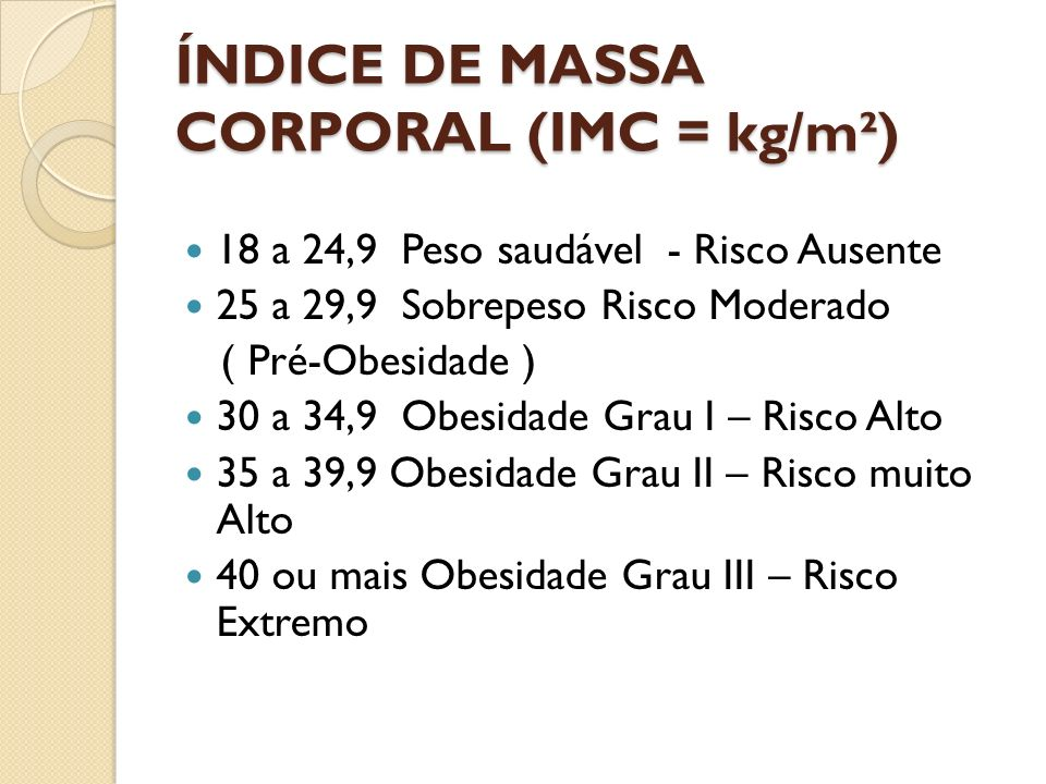 ÍNDICE DE MASSA CORPORAL (IMC = kg/m²)