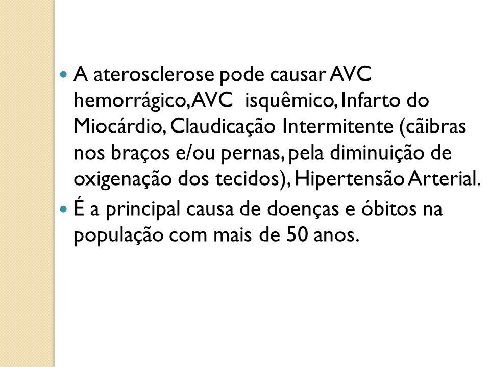 A aterosclerose pode causar AVC hemorrágico, AVC isquêmico, Infarto do Miocárdio, Claudicação Intermitente (cãibras nos braços e/ou pernas, pela diminuição de oxigenação dos tecidos), Hipertensão Arterial.