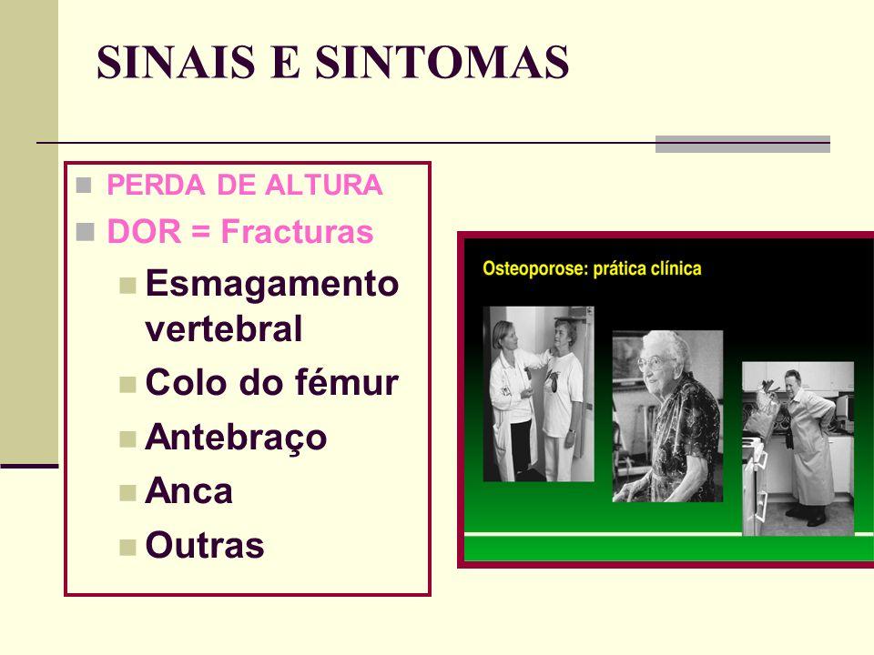 SINAIS E SINTOMAS Esmagamento vertebral Colo do fémur Antebraço Anca