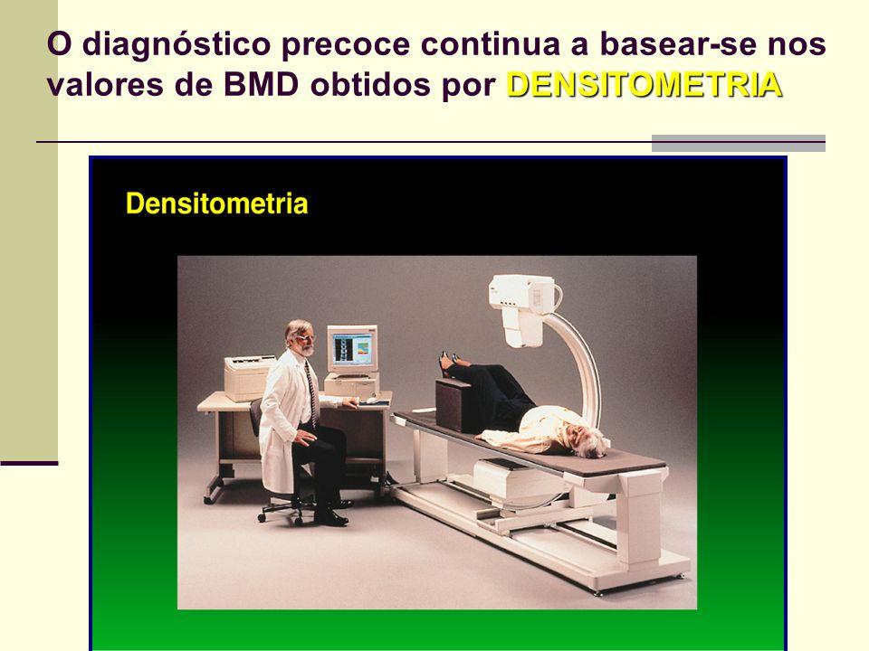 O diagnóstico precoce continua a basear-se nos valores de BMD obtidos por DENSITOMETRIA