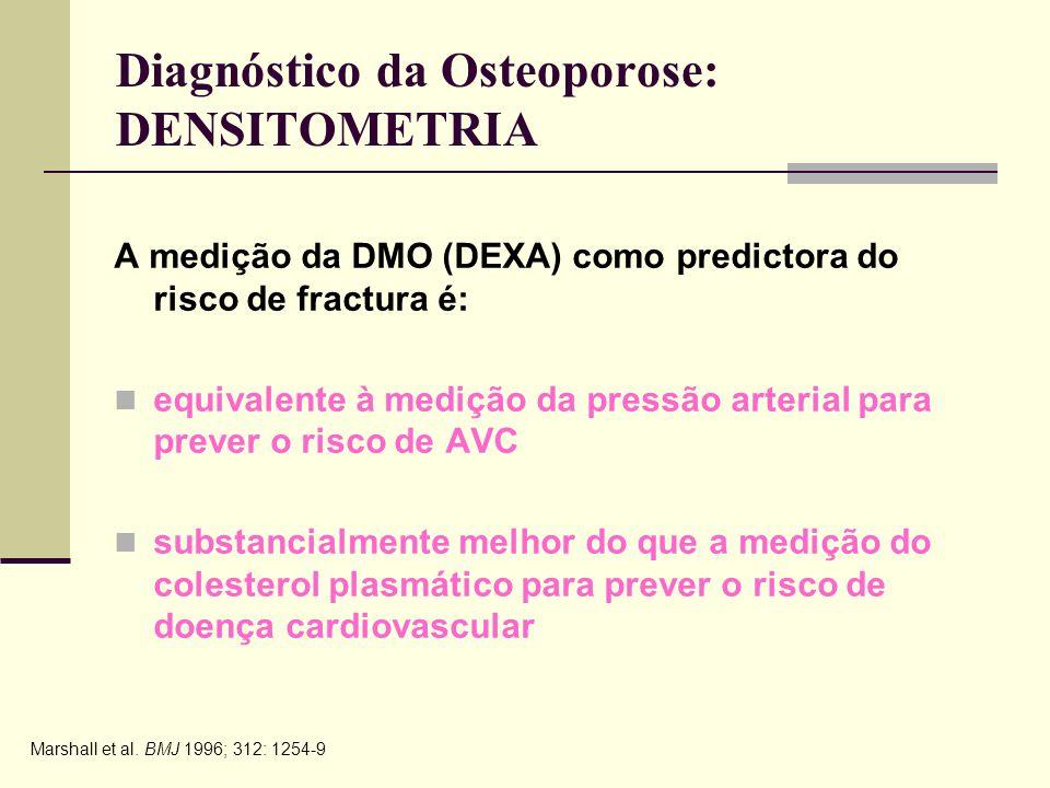 Diagnóstico da Osteoporose: DENSITOMETRIA