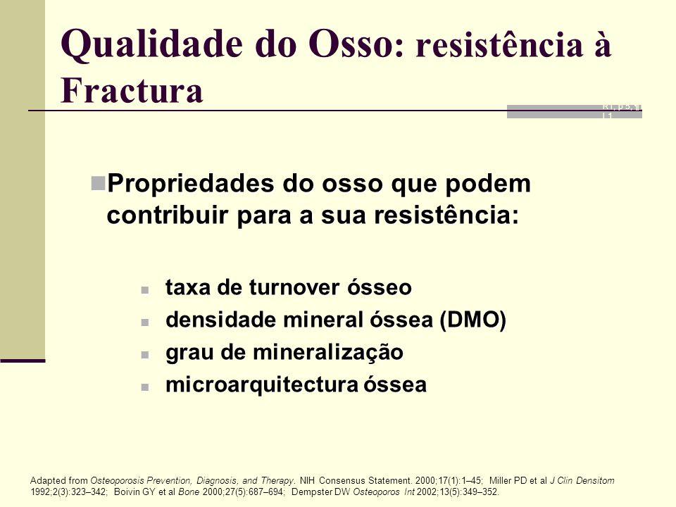 Qualidade do Osso: resistência à Fractura