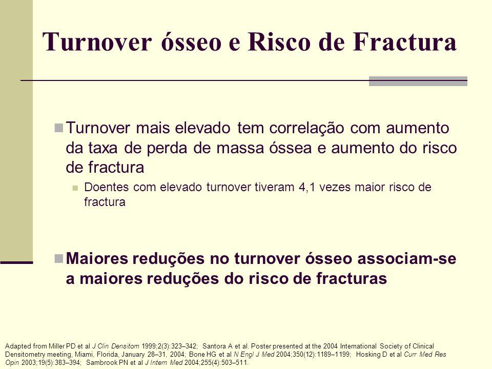 Turnover ósseo e Risco de Fractura