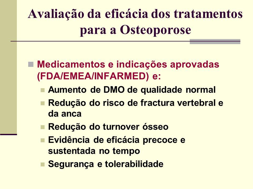 Avaliação da eficácia dos tratamentos para a Osteoporose
