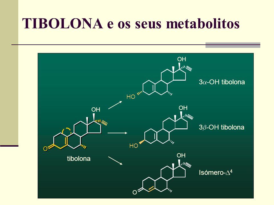TIBOLONA e os seus metabolitos