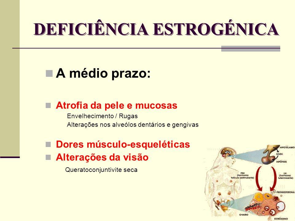 DEFICIÊNCIA ESTROGÉNICA