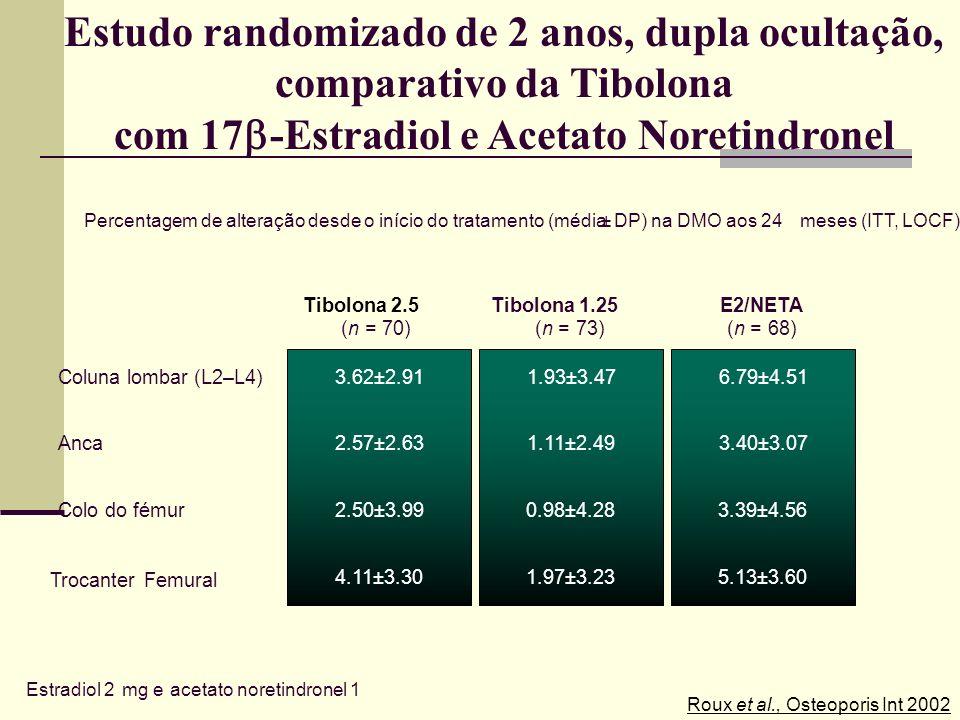 Estudo randomizado de 2 anos, dupla ocultação, comparativo da Tibolona com 17-Estradiol e Acetato Noretindronel