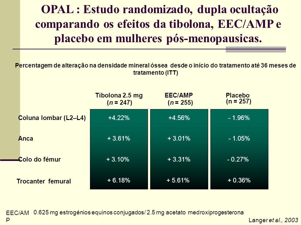 OPAL : Estudo randomizado, dupla ocultação comparando os efeitos da tibolona, EEC/AMP e placebo em mulheres pós-menopausicas.