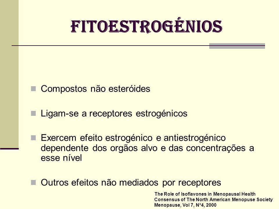 FITOESTROGÉNIOS Compostos não esteróides