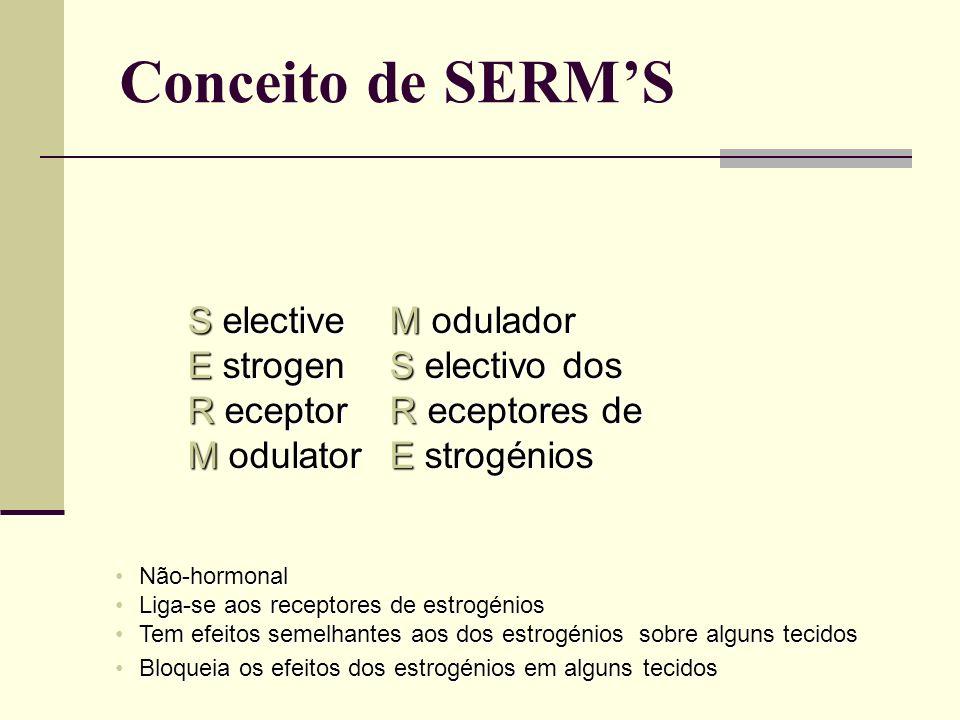 Conceito de SERM'S S elective M odulador E strogen S electivo dos