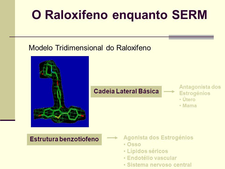 O Raloxifeno enquanto SERM Estrutura benzotiofeno