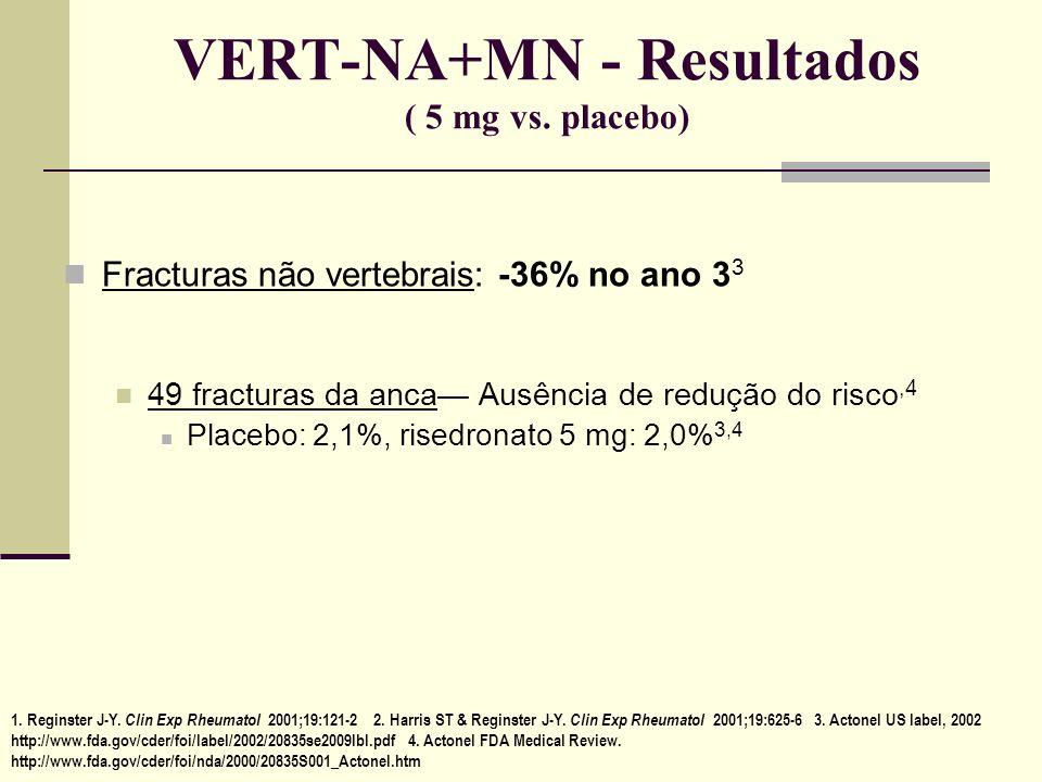VERT-NA+MN - Resultados ( 5 mg vs. placebo)
