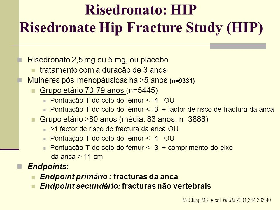 Risedronato: HIP Risedronate Hip Fracture Study (HIP)