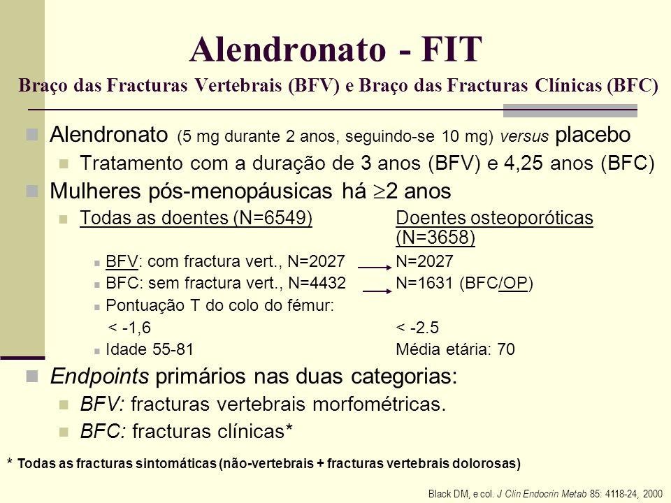 Alendronato - FIT Braço das Fracturas Vertebrais (BFV) e Braço das Fracturas Clínicas (BFC)