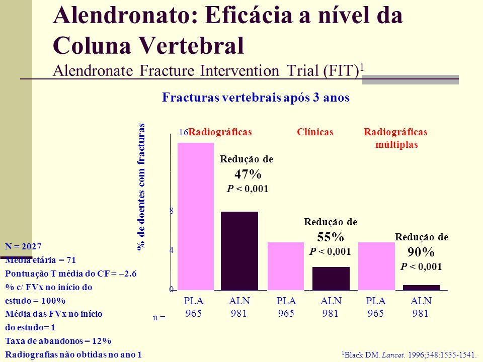 Fracturas vertebrais após 3 anos % de doentes com fracturas