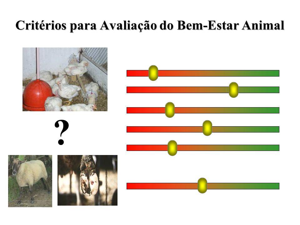 Critérios para Avaliação do Bem-Estar Animal