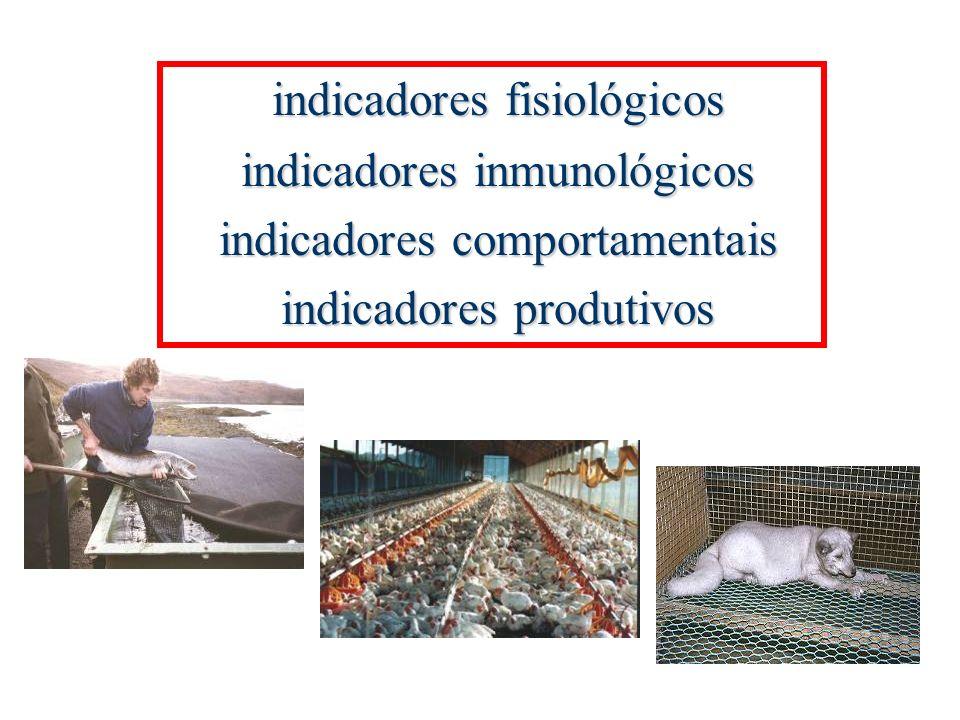 indicadores fisiológicos indicadores inmunológicos