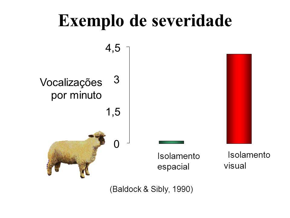 Exemplo de severidade 4,5 3 Vocalizações por minuto 1,5 Isolamento