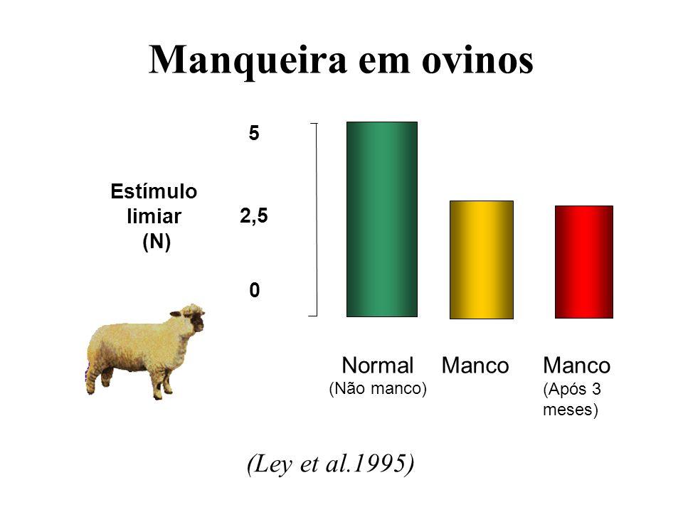 Manqueira em ovinos (Ley et al.1995) Normal Manco Manco 5