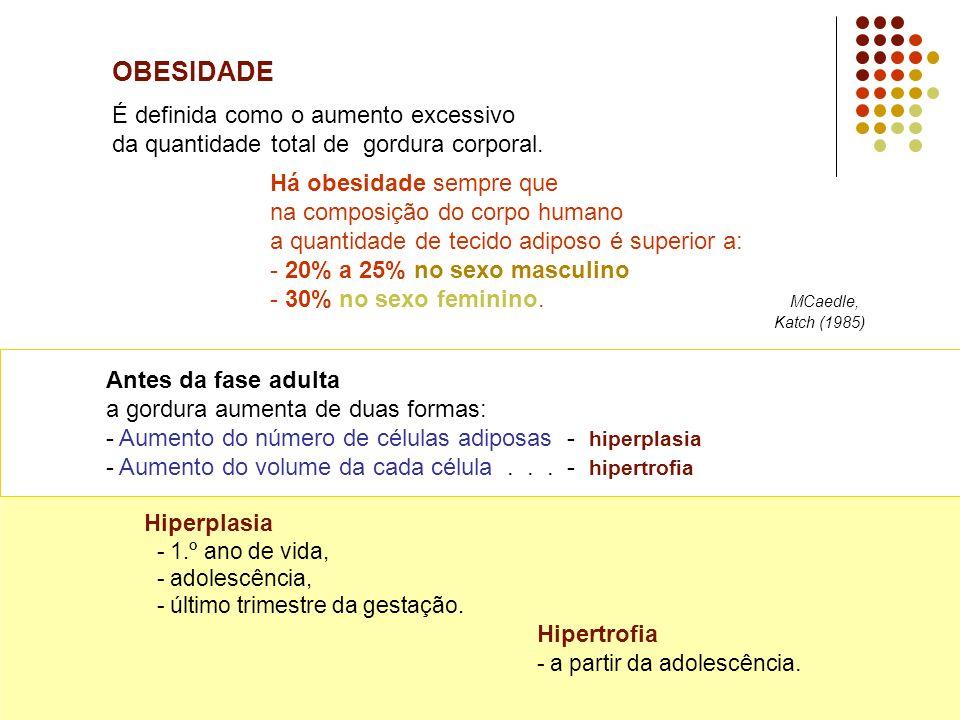 OBESIDADE É definida como o aumento excessivo