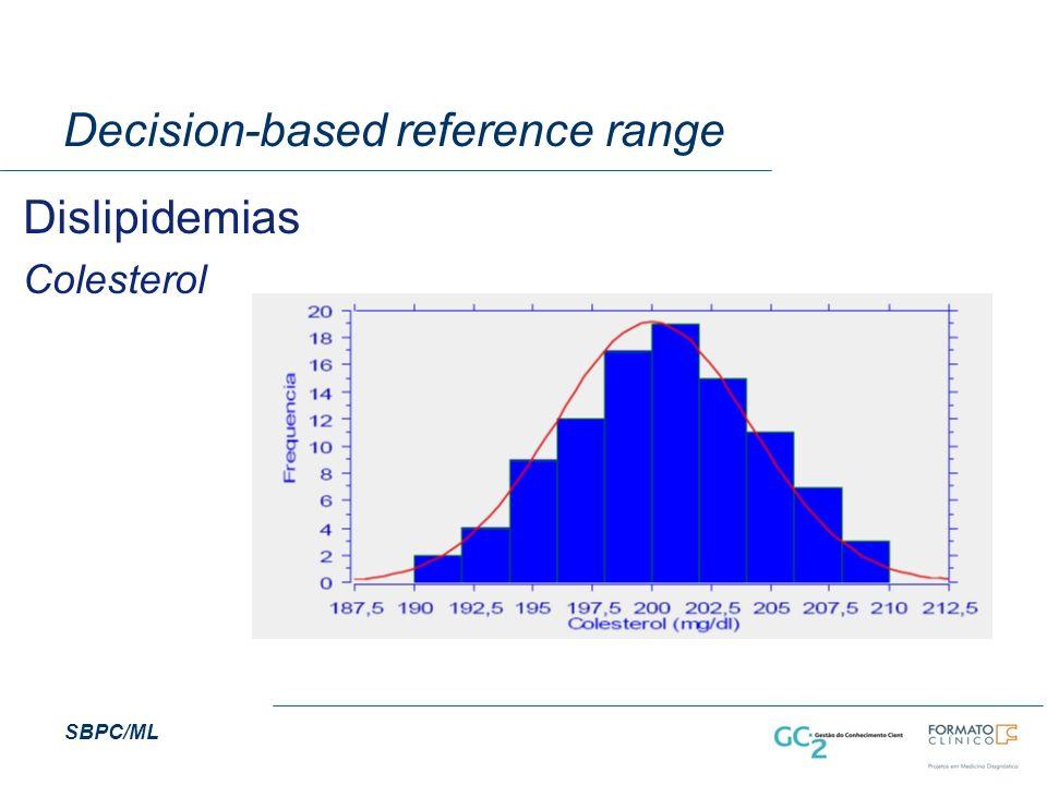 Decision-based reference range