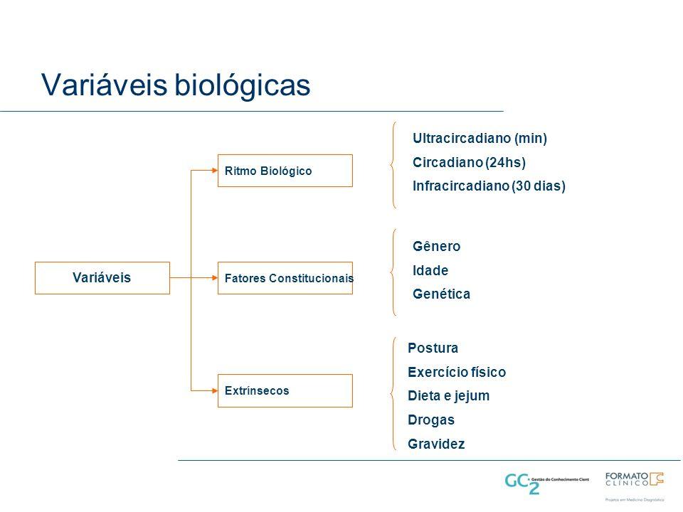 Variáveis biológicas Ultracircadiano (min) Circadiano (24hs)