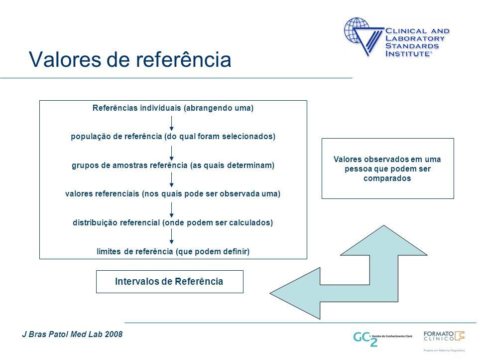 Valores de referência Intervalos de Referência