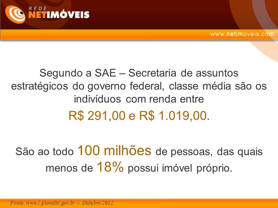 Segundo a SAE – Secretaria de assuntos estratégicos do governo federal, classe média são os indivíduos com renda entre