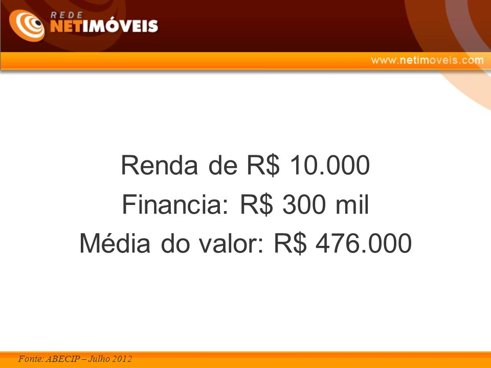 Renda de R$ 10.000 Financia: R$ 300 mil Média do valor: R$ 476.000