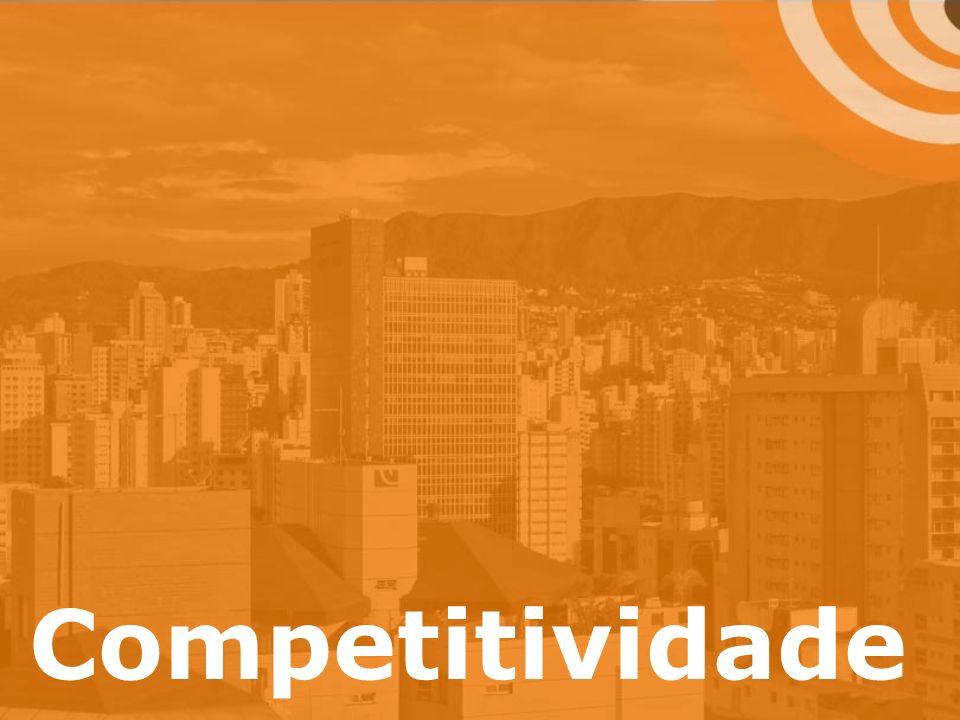 Competitividade