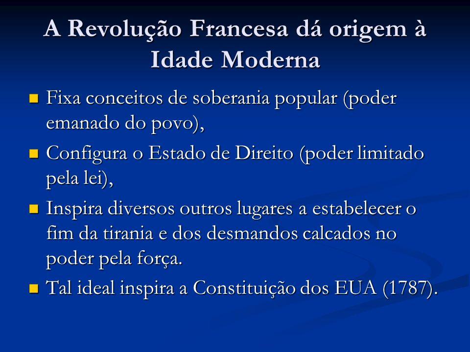 A Revolução Francesa dá origem à Idade Moderna