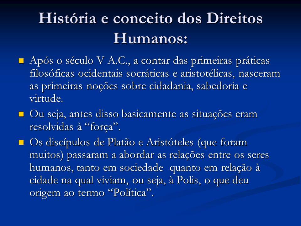 História e conceito dos Direitos Humanos: