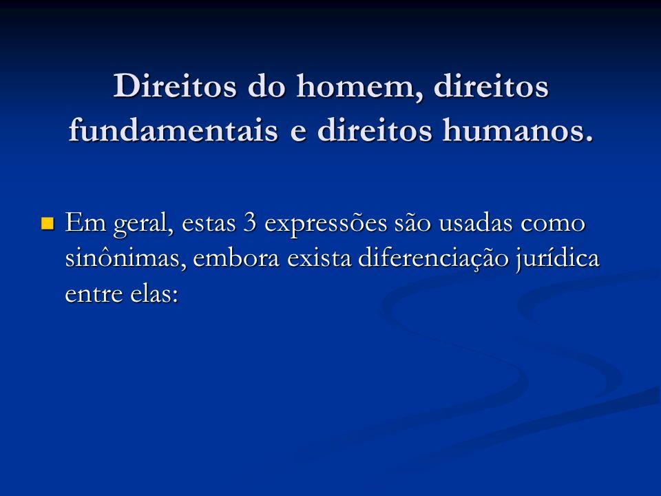 Direitos do homem, direitos fundamentais e direitos humanos.