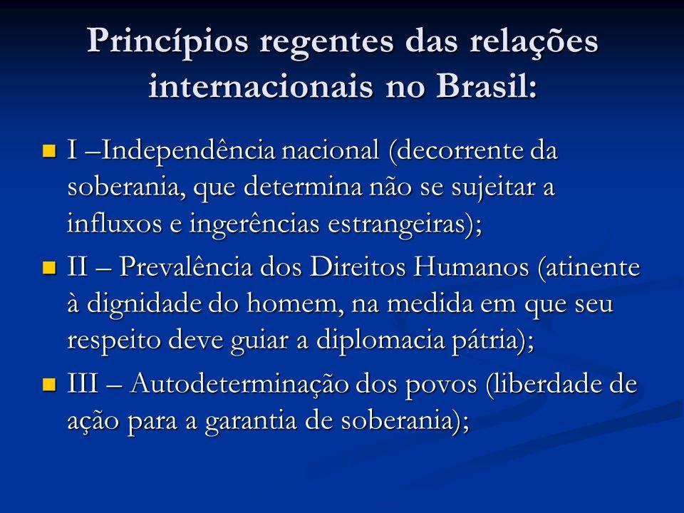 Princípios regentes das relações internacionais no Brasil: