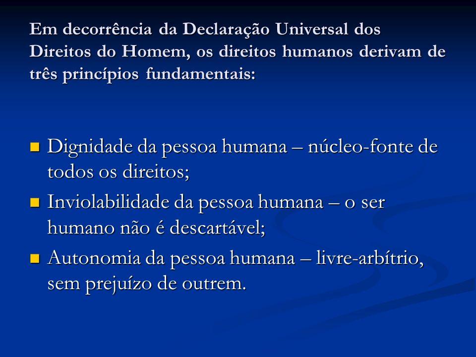 Dignidade da pessoa humana – núcleo-fonte de todos os direitos;