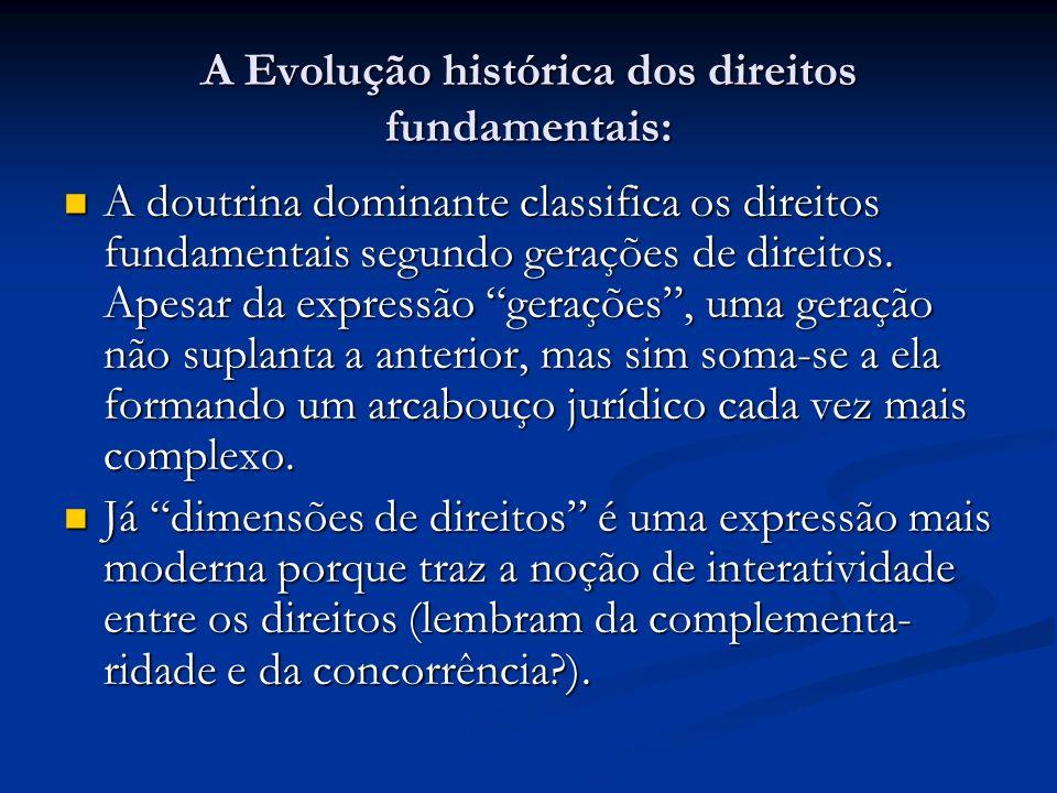 .A Evolução histórica dos direitos fundamentais:
