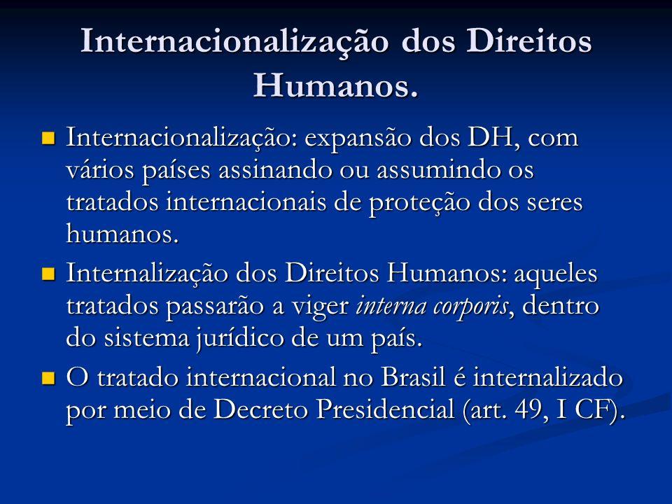 Internacionalização dos Direitos Humanos.