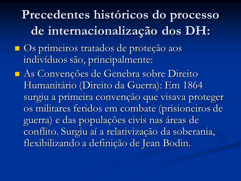 Precedentes históricos do processo de internacionalização dos DH: