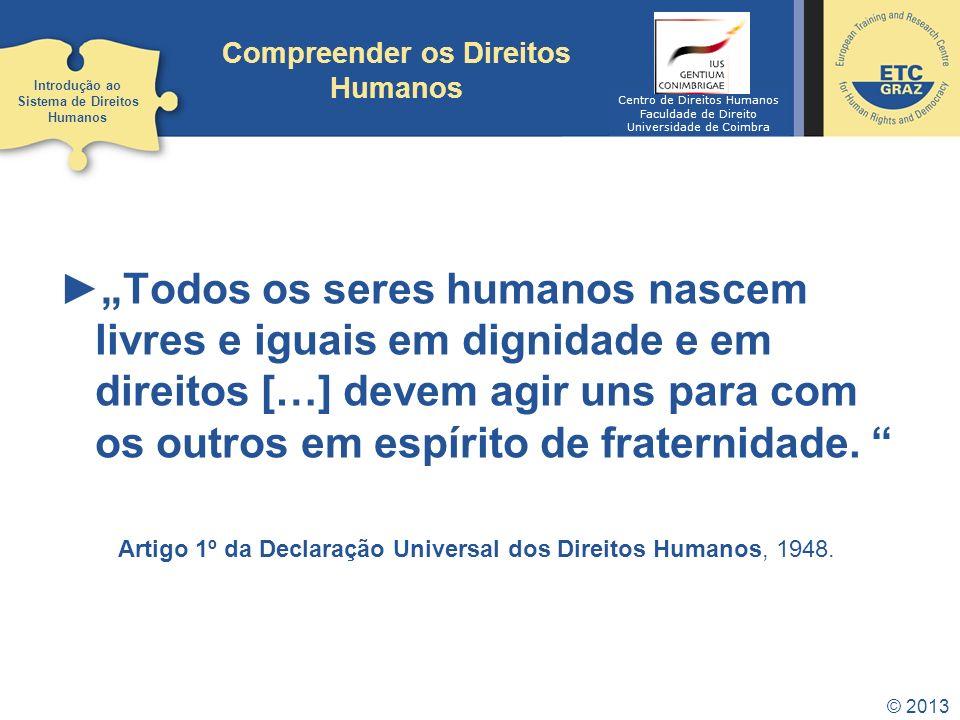 Compreender os Direitos Humanos