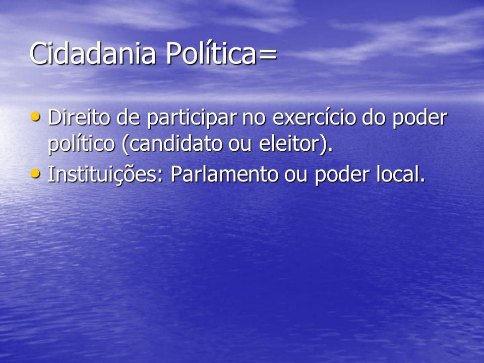 Cidadania Política= Direito de participar no exercício do poder político (candidato ou eleitor).