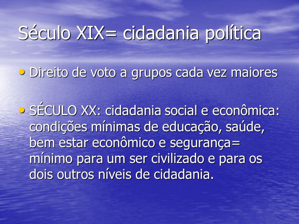 Século XIX= cidadania política