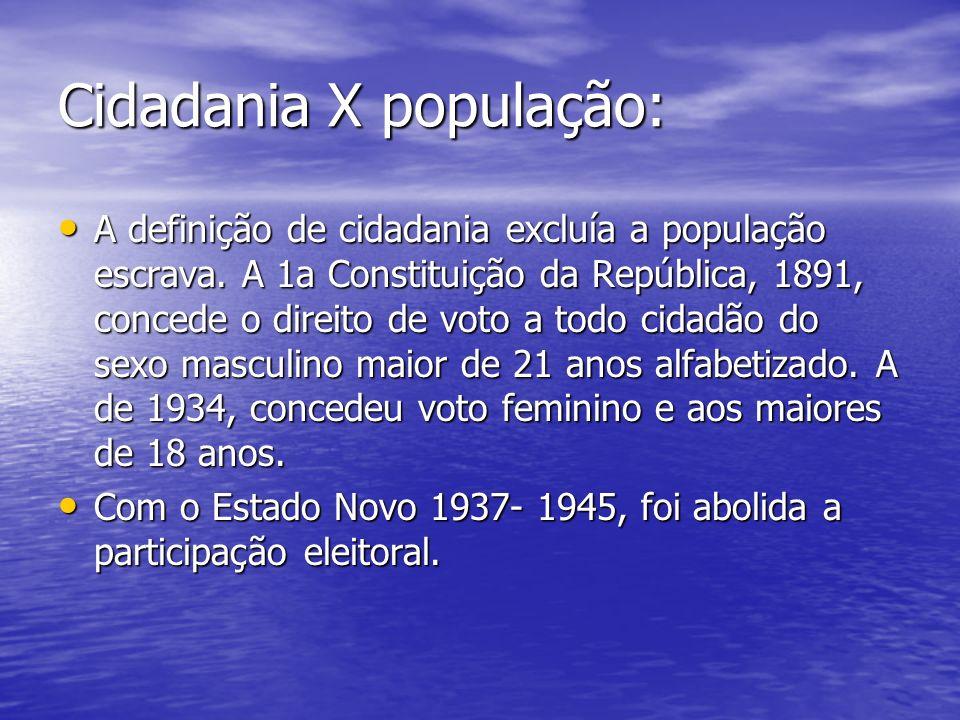 Cidadania X população: