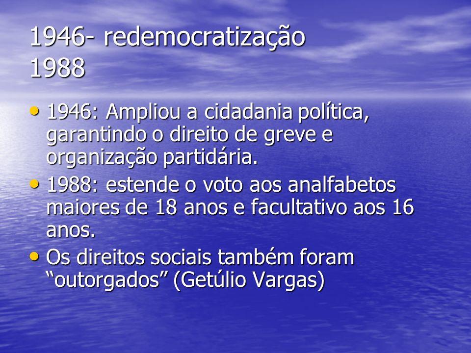 1946- redemocratização 1988 1946: Ampliou a cidadania política, garantindo o direito de greve e organização partidária.