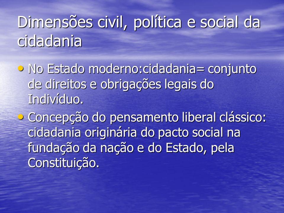 Dimensões civil, política e social da cidadania