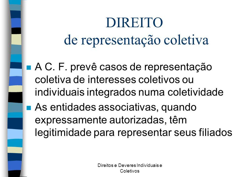 DIREITO de representação coletiva