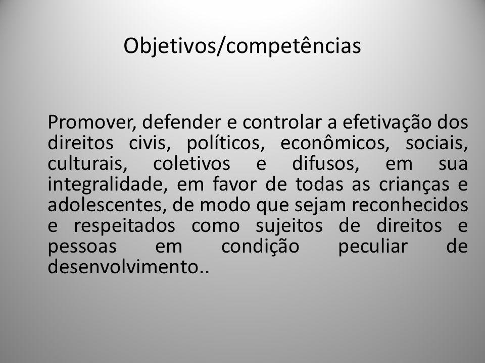 Objetivos/competências