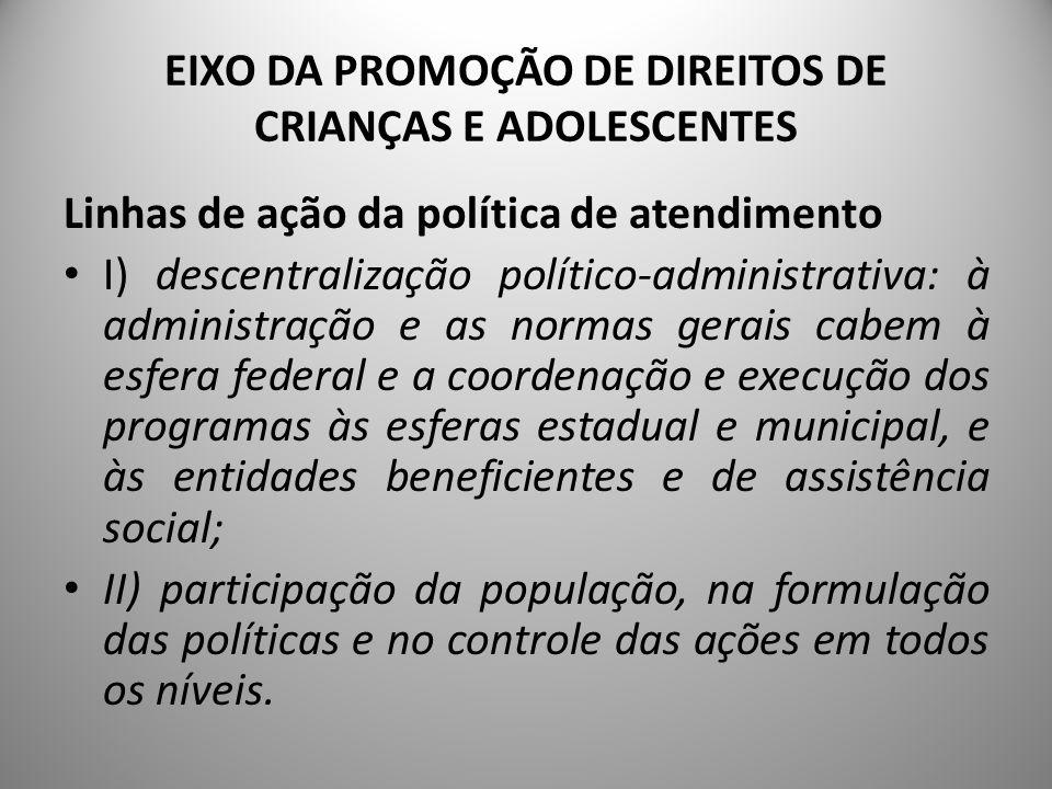 EIXO DA PROMOÇÃO DE DIREITOS DE CRIANÇAS E ADOLESCENTES