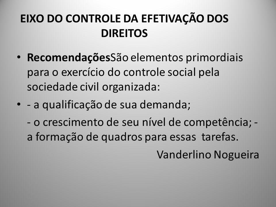 EIXO DO CONTROLE DA EFETIVAÇÃO DOS DIREITOS