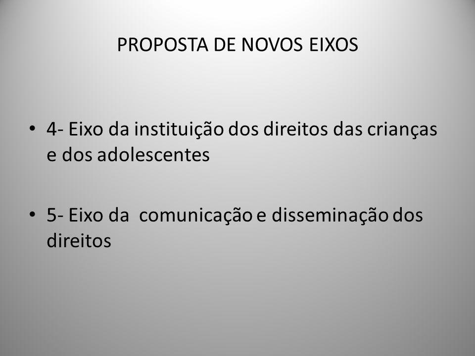PROPOSTA DE NOVOS EIXOS